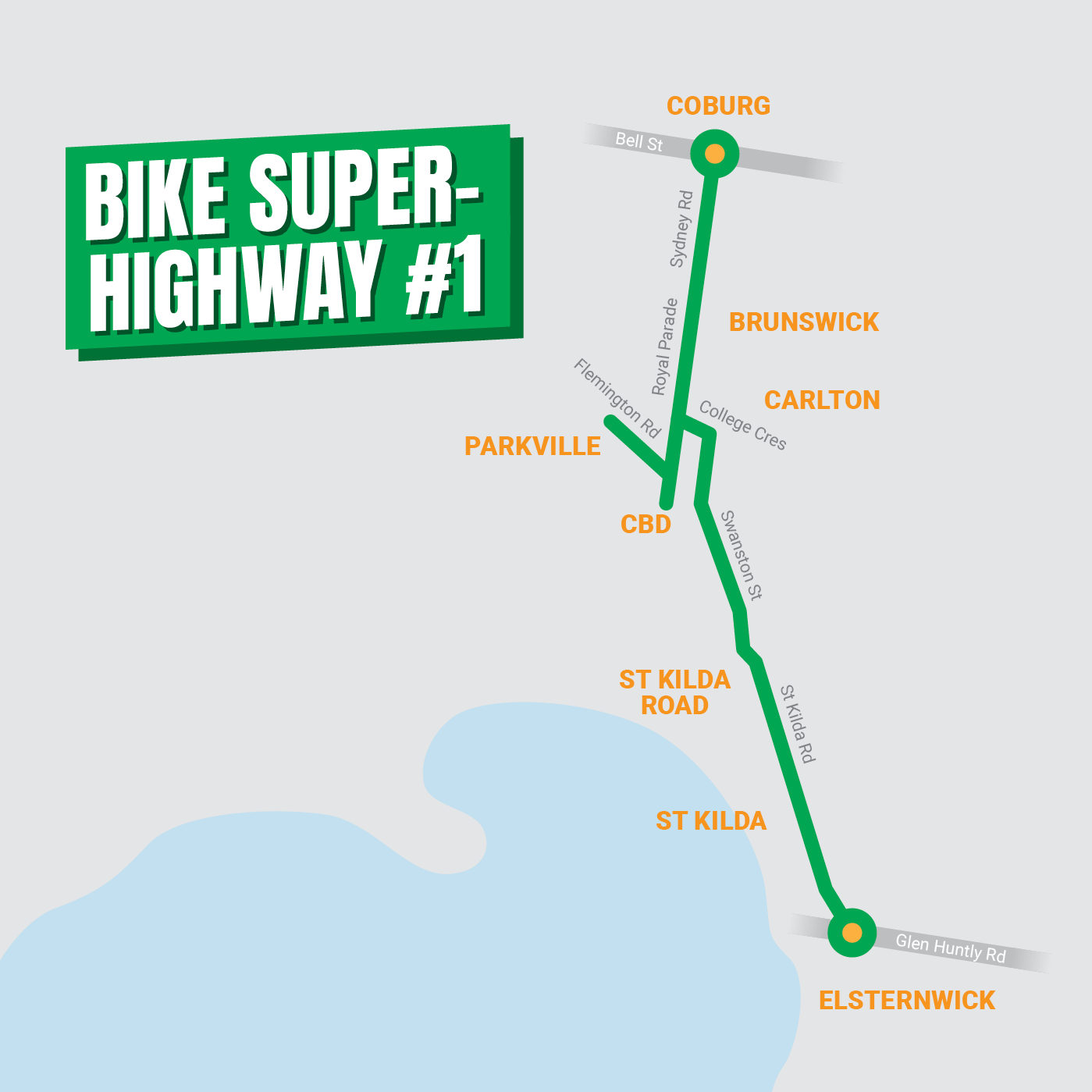 The super bike highway map goes from coburg right down to st kilda