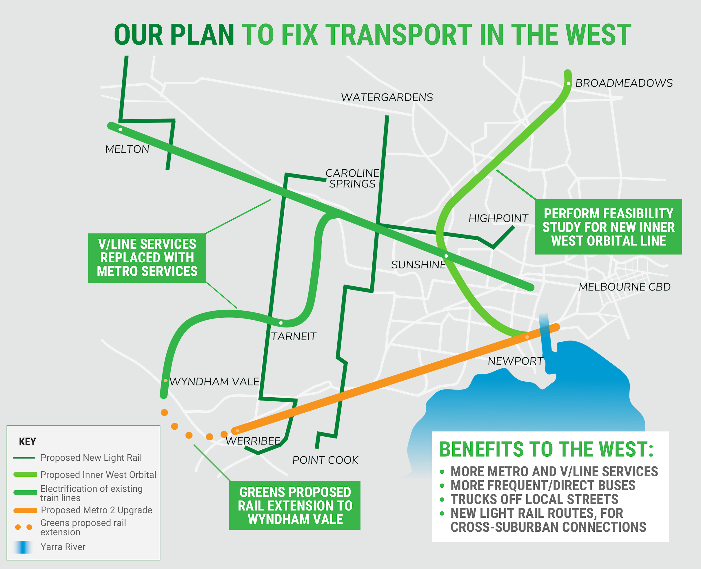 Our plan - Transport in the West Map