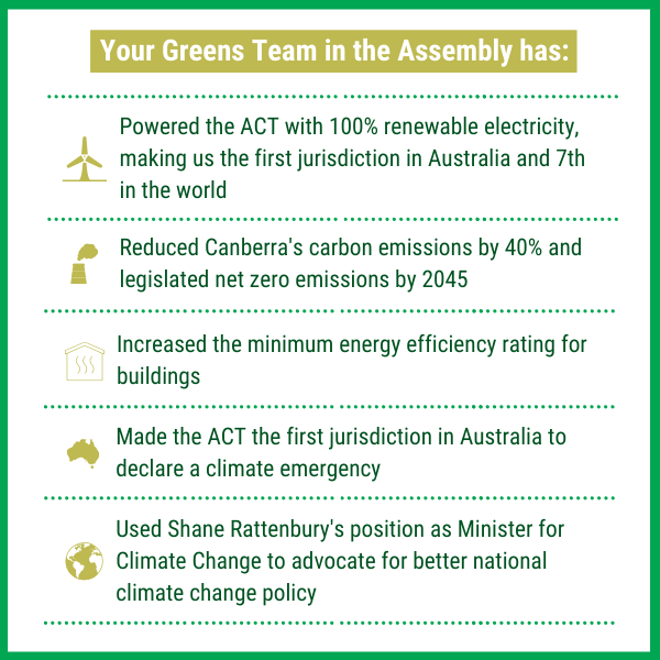 Real Climate Action - Achievements