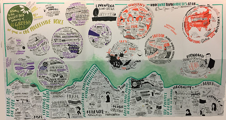 Visual minutes for the Global Greens Congress 2017 in Liverpool UK