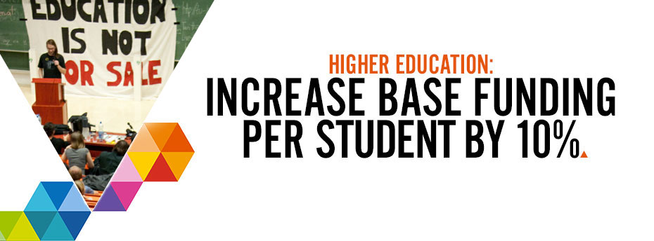 Increase base funding per student by 10%