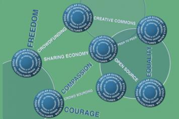 Diagram showing elements such as Freedom, Compassion, Courage, and Equality connected by Creative Commons, Sharing Economy, Crowdfunding, Crowd Sourcing, Peer to Peer, and Open Source